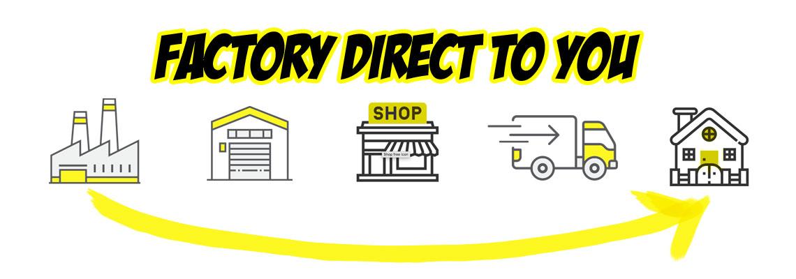 factory direct mattress sale